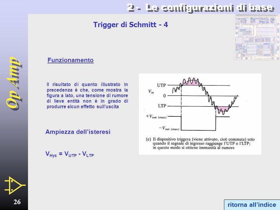 Op Amp 25 2 - Le configurazioni di base Trigger di Schmitt - 3 V out V in R1R1 R2R2 V out : 5V/div. V in : 5V/div. T : 0.2ms/div. V UTP = R 2 / R 1 +