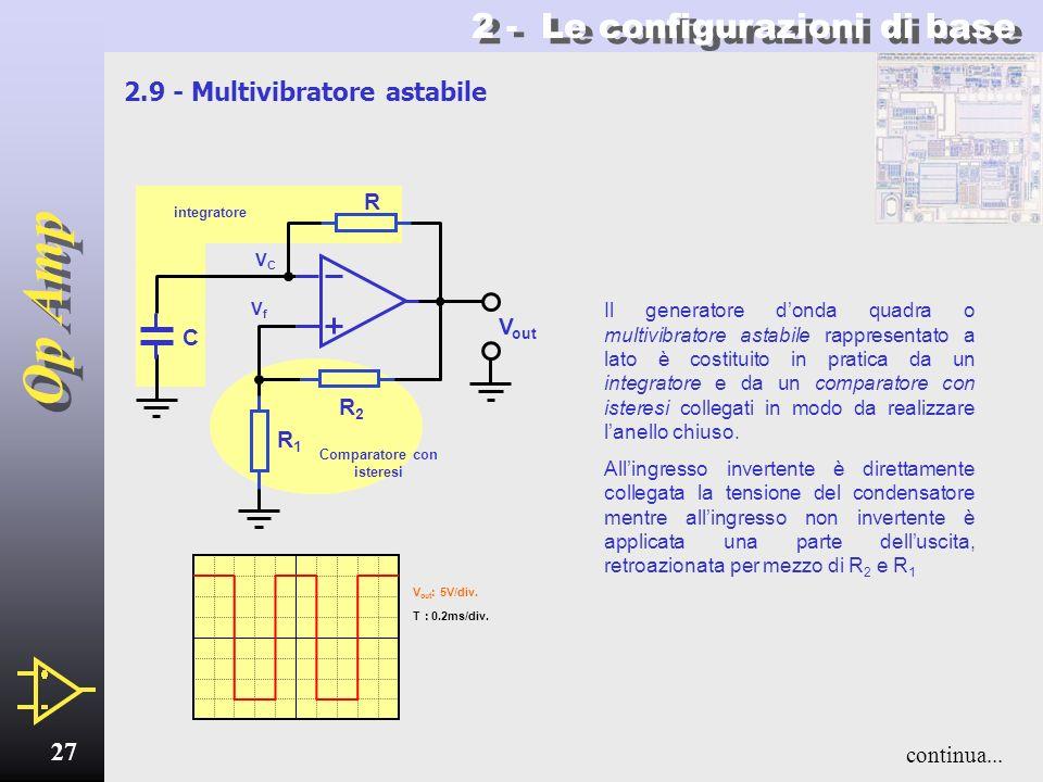 Op Amp 26 2 - Le configurazioni di base Trigger di Schmitt - 4 Funzionamento Il risultato di quanto illustrato in precedenza è che, come mostra la fig