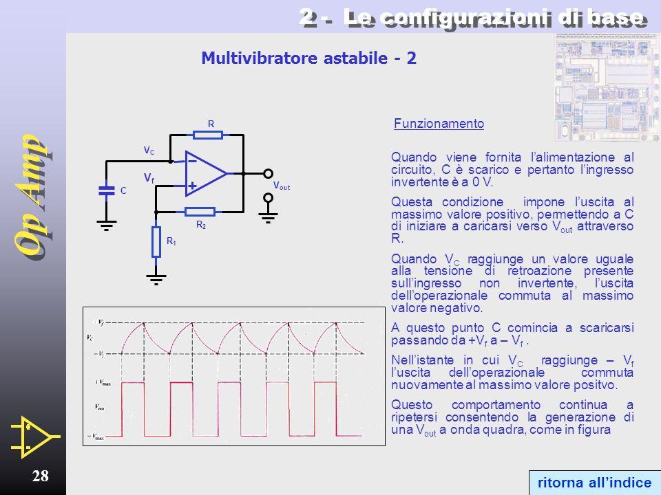 Op Amp 27 2 - Le configurazioni di base 2.9 - Multivibratore astabile V out R2R2 R C R1R1 V out : 5V/div. T : 0.2ms/div. Il generatore donda quadra o