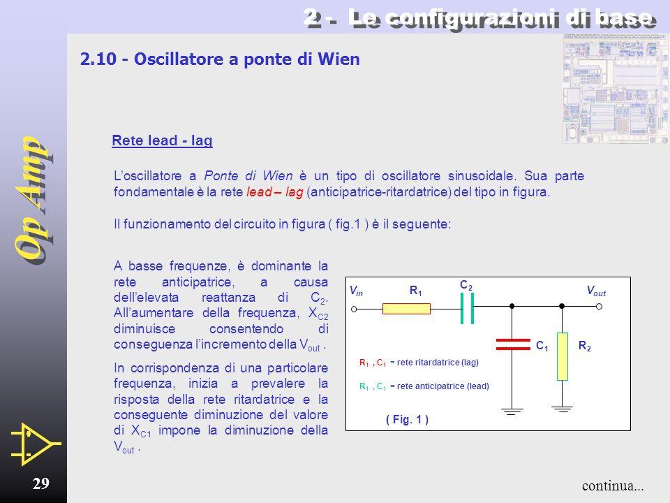 Op Amp 28 2 - Le configurazioni di base Multivibratore astabile - 2 V out R2R2 R C R1R1 Funzionamento Quando viene fornita lalimentazione al circuito,