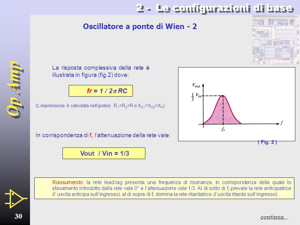 Op Amp 29 2 - Le configurazioni di base 2.10 - Oscillatore a ponte di Wien R1R1 R2R2 C1C1 C2C2 R 1, C 1 = rete ritardatrice (lag) R 1, C 1 = rete anti