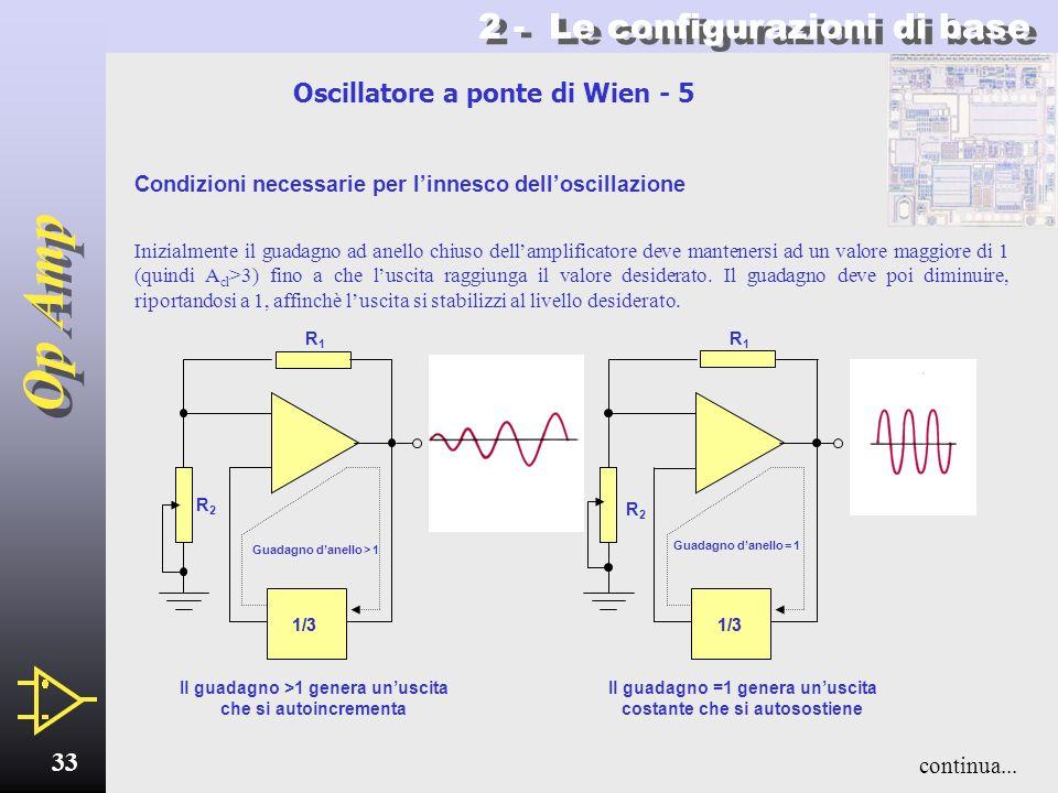 Op Amp 32 2 - Le configurazioni di base Oscillatore a ponte di Wien - 4 Condizioni di retroazione positiva necessarie per loscillazione Affinché il ci