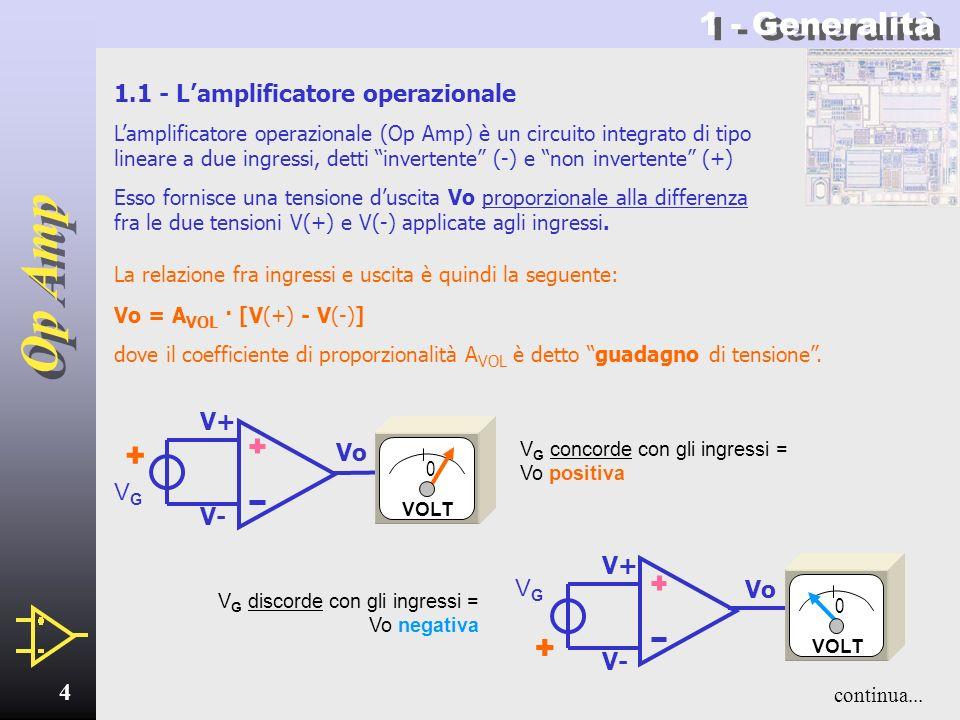 Op Amp 4 1.1 - Lamplificatore operazionale Lamplificatore operazionale (Op Amp) è un circuito integrato di tipo lineare a due ingressi, detti invertente (-) e non invertente (+) Esso fornisce una tensione duscita Vo proporzionale alla differenza fra le due tensioni V(+) e V(-) applicate agli ingressi.