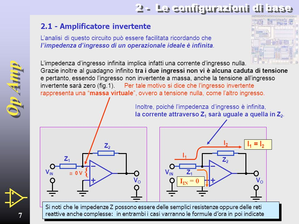 Op Amp 7 2.1 - Amplificatore invertente Lanalisi di questo circuito può essere facilitata ricordando che limpedenza dingresso di un operazionale ideale è infinita.