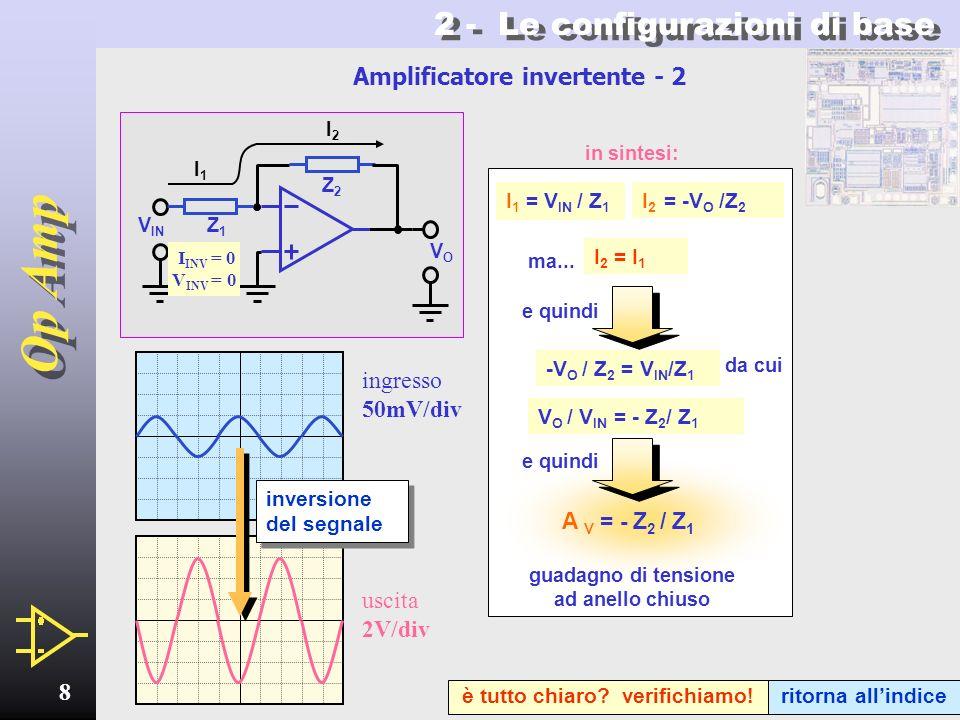 Op Amp 8 in sintesi: 2 - Le configurazioni di base Amplificatore invertente - 2 Z1Z1 Z2Z2 V IN VOVO ingresso 50mV/div uscita 2V/div inversione del segnale I 1 = V IN / Z 1 I 2 = -V O /Z 2 V O / V IN = - Z 2 / Z 1 I 2 = I 1 ma...