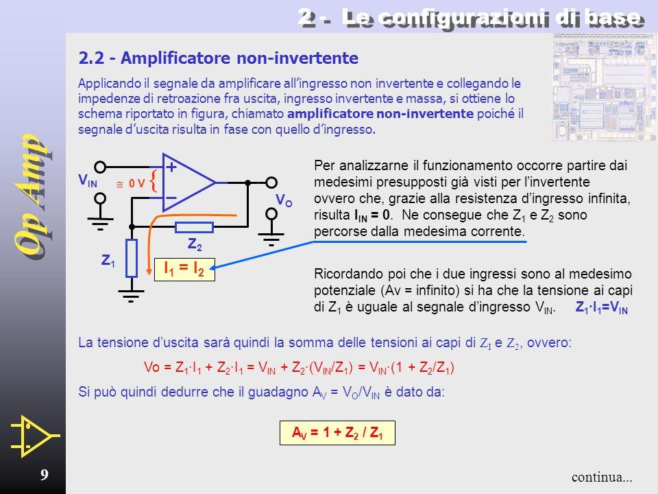 Op Amp 9 Z2Z2 Z1Z1 V IN VOVO 2.2 - Amplificatore non-invertente Applicando il segnale da amplificare allingresso non invertente e collegando le impedenze di retroazione fra uscita, ingresso invertente e massa, si ottiene lo schema riportato in figura, chiamato amplificatore non-invertente poiché il segnale duscita risulta in fase con quello dingresso.