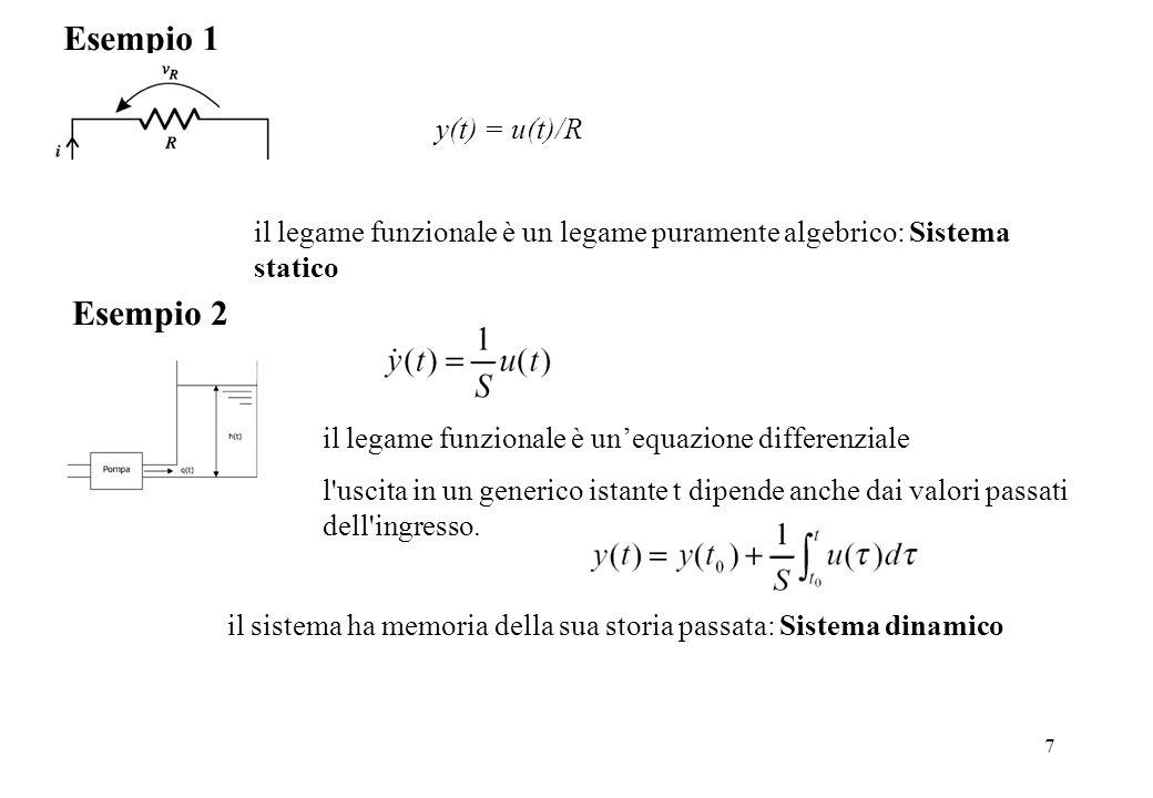 7 Esempio 1 il legame funzionale è un legame puramente algebrico: Sistema statico Esempio 2 il legame funzionale è unequazione differenziale l'uscita