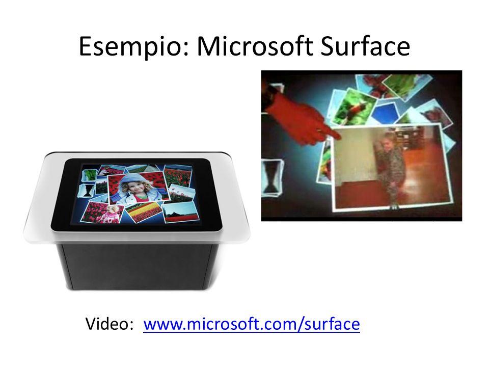 Esempio: Microsoft Surface Video: www.microsoft.com/surfacewww.microsoft.com/surface