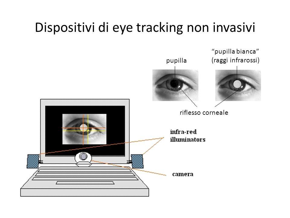 Dispositivi di eye tracking non invasivi riflesso corneale pupilla pupilla bianca (raggi infrarossi)