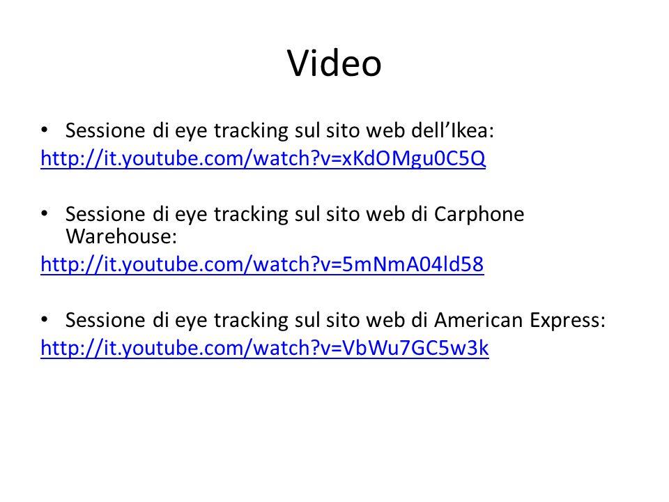 Video Sessione di eye tracking sul sito web dellIkea: http://it.youtube.com/watch?v=xKdOMgu0C5Q Sessione di eye tracking sul sito web di Carphone Ware
