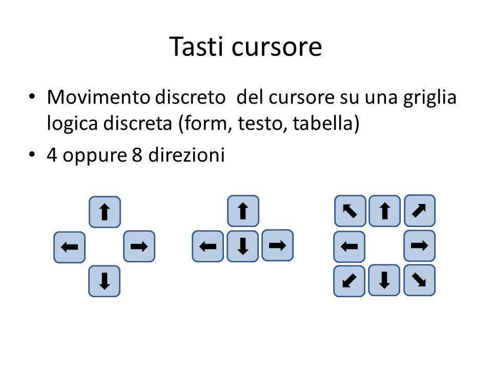 Tasti cursore Movimento discreto del cursore su una griglia logica discreta (form, testo, tabella) 4 oppure 8 direzioni