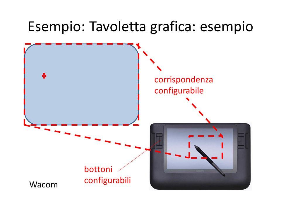 Esempio: Tavoletta grafica: esempio Wacom corrispondenza configurabile bottoni configurabili