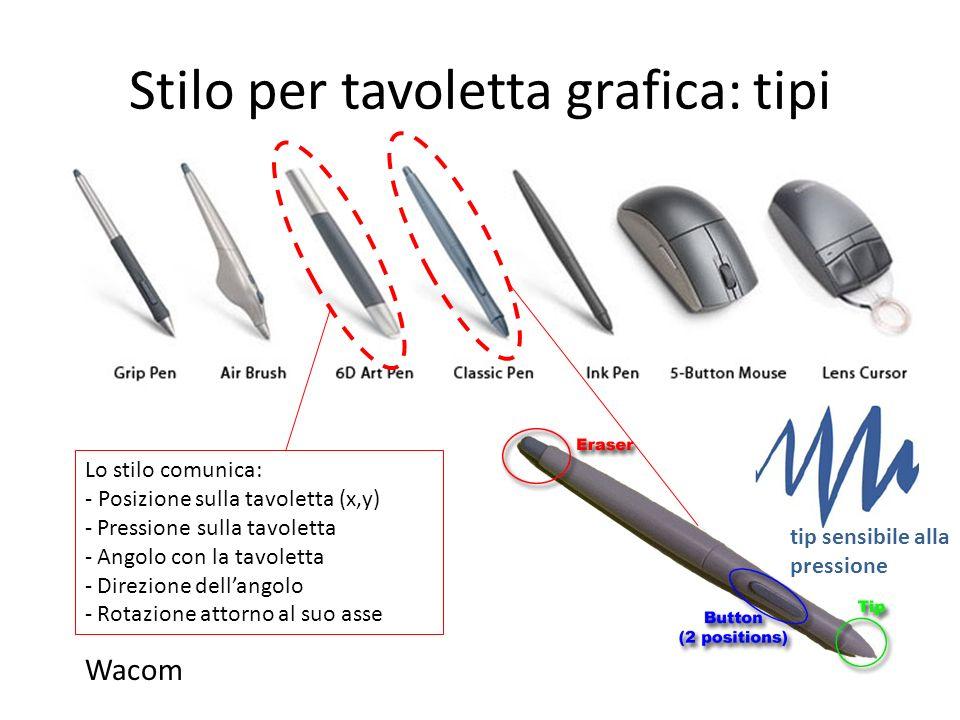 Stilo per tavoletta grafica: tipi Lo stilo comunica: - Posizione sulla tavoletta (x,y) - Pressione sulla tavoletta - Angolo con la tavoletta - Direzio