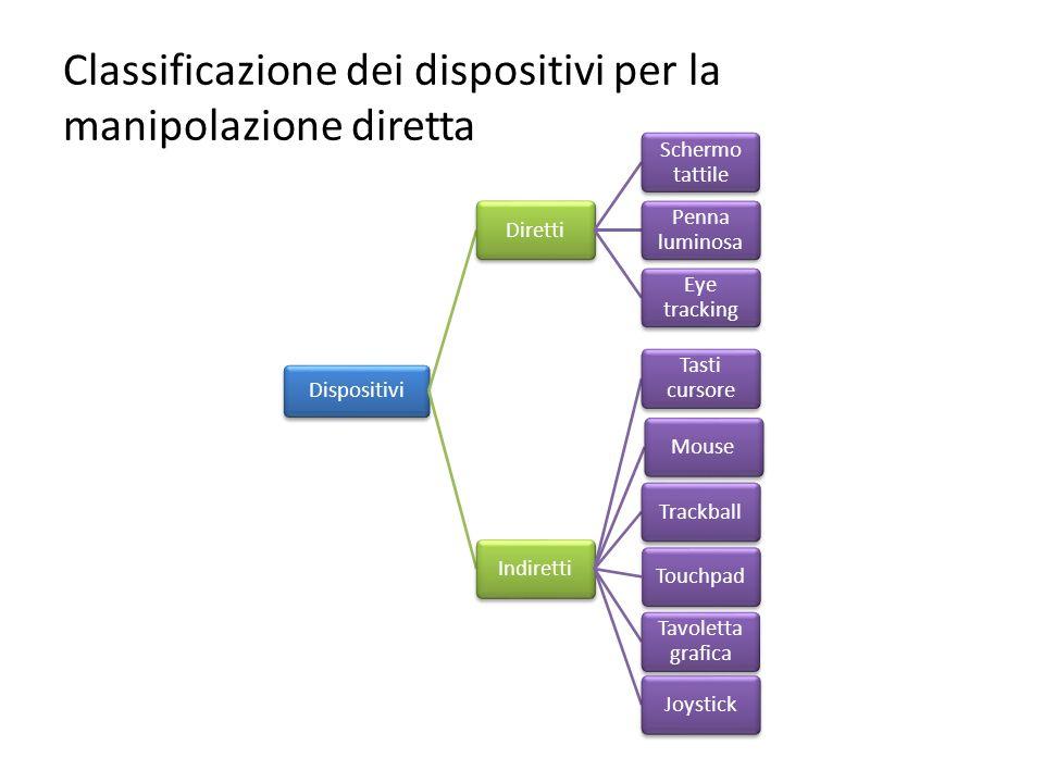 Dispositivi diretti