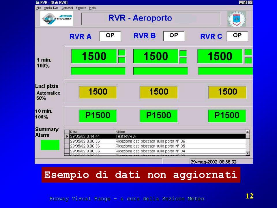Runway Visual Range - a cura della Sezione Meteo 12 Esempio di dati non aggiornati