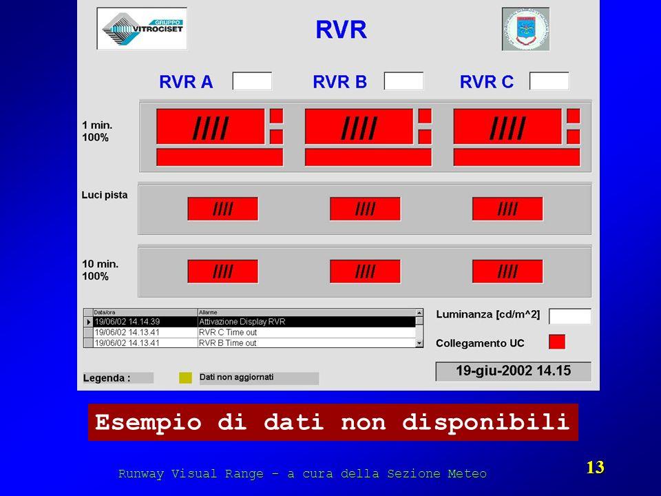 Runway Visual Range - a cura della Sezione Meteo 13 Esempio di dati non disponibili