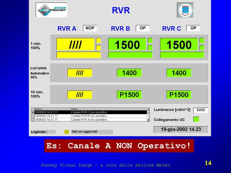 Runway Visual Range - a cura della Sezione Meteo 14 Es: Canale A NON Operativo!