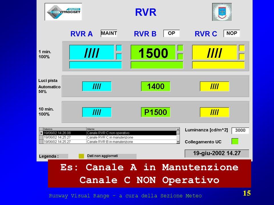 Runway Visual Range - a cura della Sezione Meteo 15 Es: Canale A in Manutenzione Canale C NON Operativo