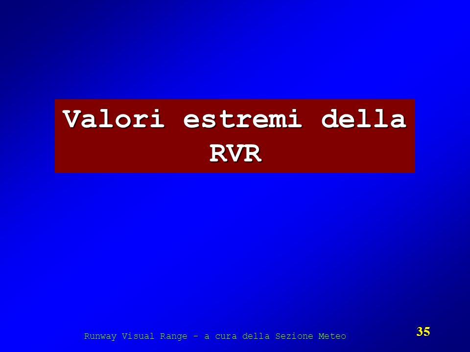 Runway Visual Range - a cura della Sezione Meteo 35 Valori estremi della RVR