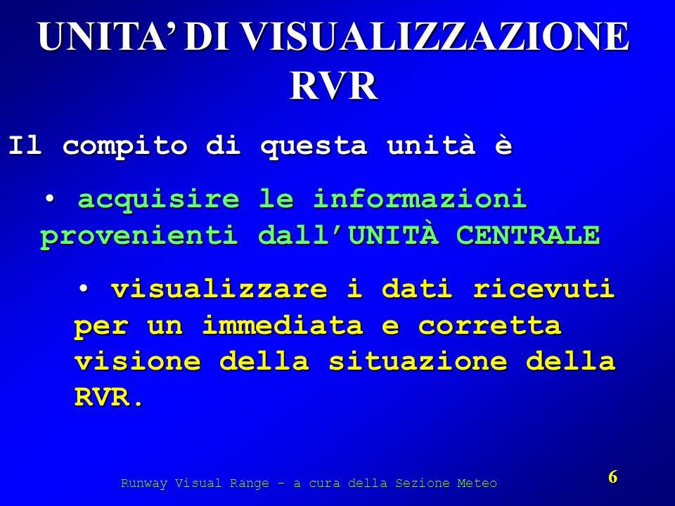 Runway Visual Range - a cura della Sezione Meteo 6 UNITA DI VISUALIZZAZIONE RVR Il compito di questa unità è acquisire le informazioni provenienti dal