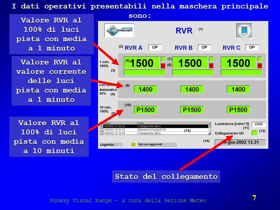 Runway Visual Range - a cura della Sezione Meteo 7 I dati operativi presentabili nella maschera principale sono: Valore RVR al 100% di luci pista con