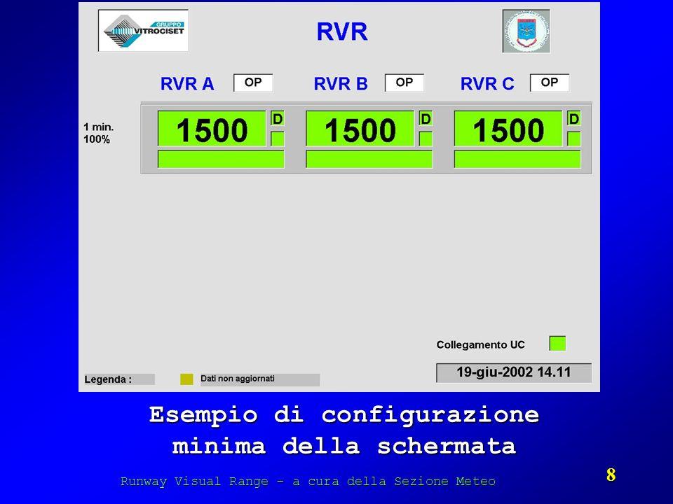 Runway Visual Range - a cura della Sezione Meteo 8 Esempio di configurazione minima della schermata