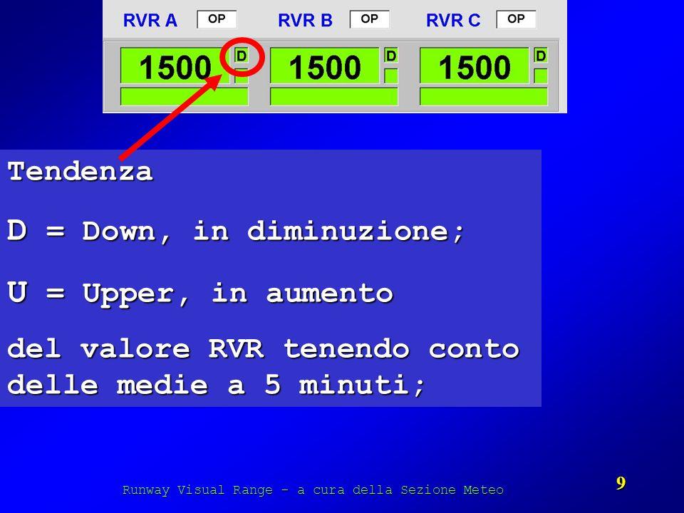 Runway Visual Range - a cura della Sezione Meteo 9 Tendenza D = Down, in diminuzione; U = Upper, in aumento del valore RVR tenendo conto delle medie a