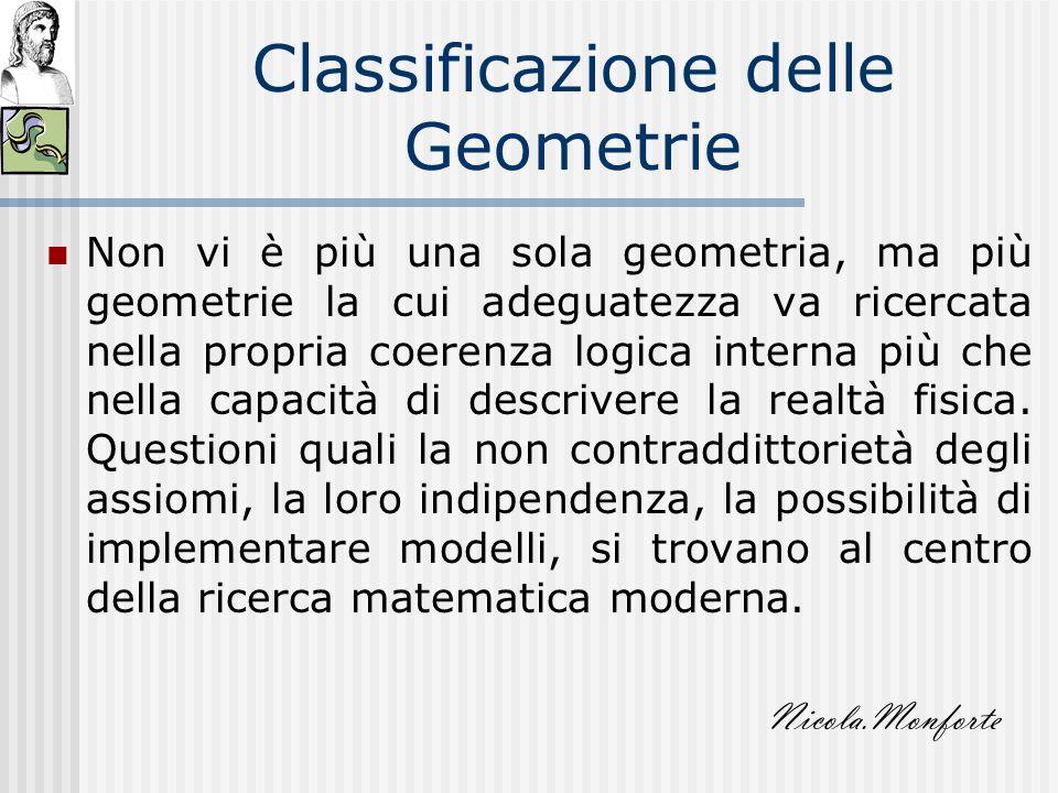 Mutamenti nel pensiero matematico La scoperta dei modelli di K. e di R. portarono, tra laltro, ai seguenti mutamenti nel pensiero matematico: fu risol