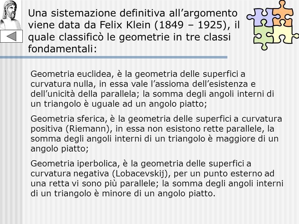 POSTULATI () I.Risulti postulato: che si possa condurre una linea retta da qualsiasi punto ad ogni altro punto. II.E che una retta terminata (=finita)