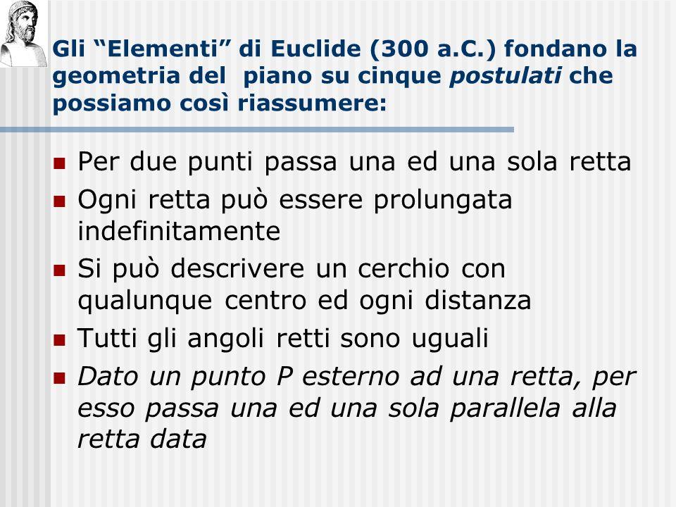 Il V postulato di Euclide e la nascita delle geometrie non euclidee Il quinto postulato: indipendenza dai precedenti nella formulazione euclidea e pun