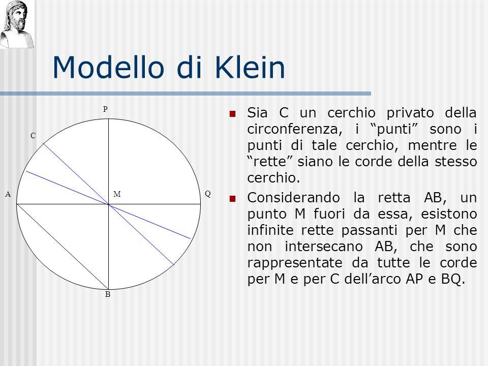 Geometrie non euclidee Il postulato delle parallele (V postulato) afferma sia lesistenza che lunicità della parallela ad una retta data passante per u