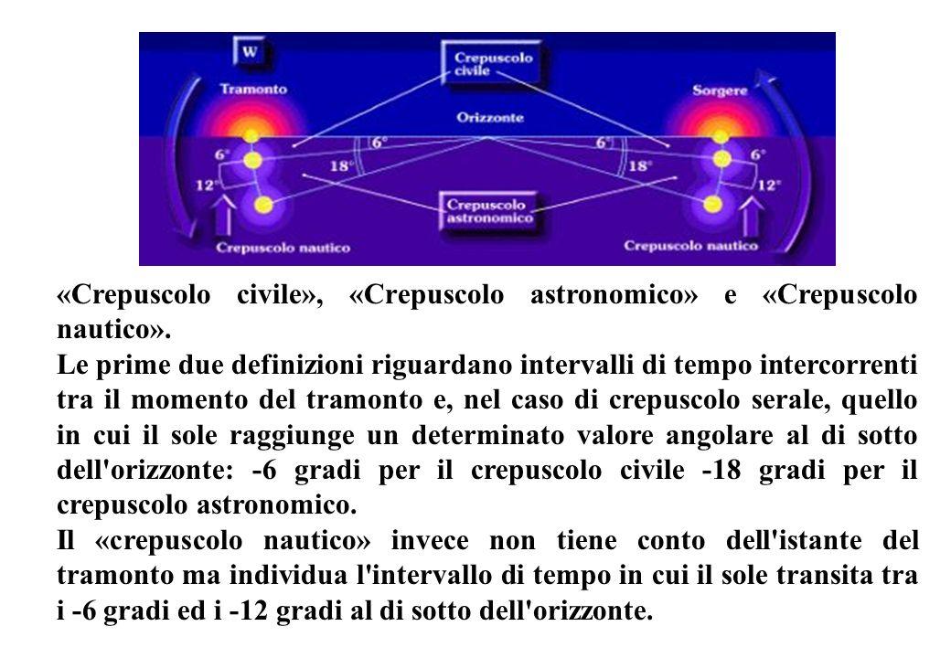 «Crepuscolo civile», «Crepuscolo astronomico» e «Crepuscolo nautico». Le prime due definizioni riguardano intervalli di tempo intercorrenti tra il mom