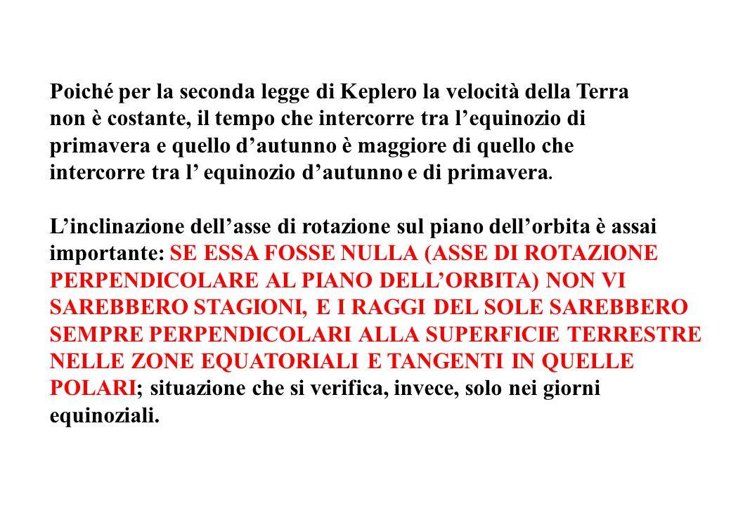 Poiché per la seconda legge di Keplero la velocità della Terra non è costante, il tempo che intercorre tra lequinozio di primavera e quello dautunno è