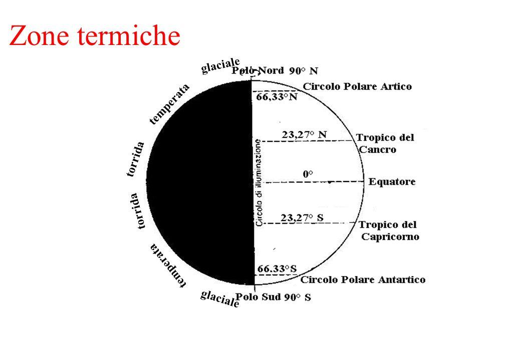 Zone termiche torrida temperata glaciale temperata torrida glaciale