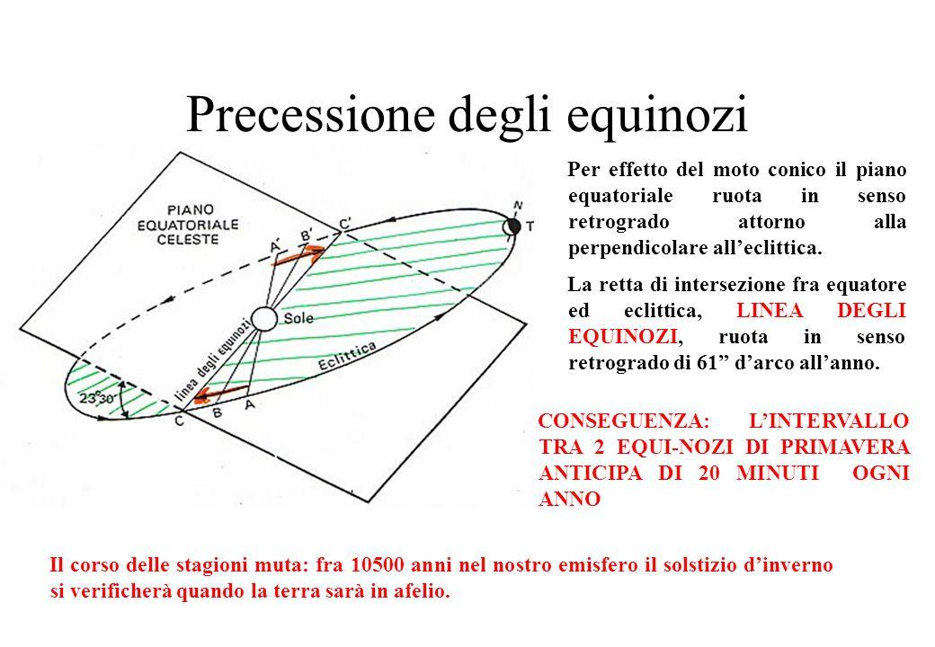 Precessione degli equinozi Per effetto del moto conico il piano equatoriale ruota in senso retrogrado attorno alla perpendicolare alleclittica. La ret