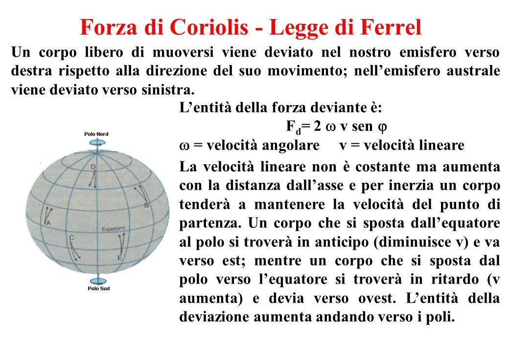 Forza di Coriolis - Legge di Ferrel Un corpo libero di muoversi viene deviato nel nostro emisfero verso destra rispetto alla direzione del suo movimen