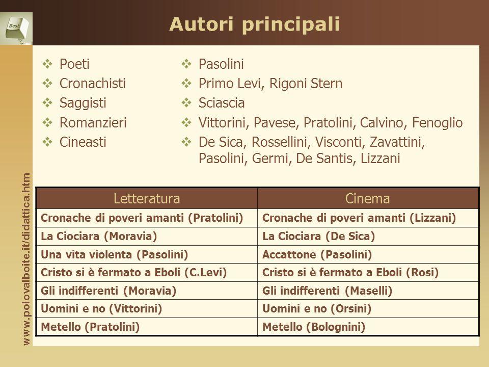 www.polovalboite.it/didattica.htm Tematiche principali Il Meridione e i suoi problemiAlvaro, C.