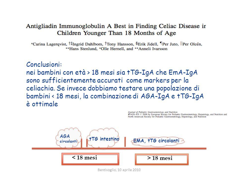 Bentivoglio, 10 aprile 2010 Conclusioni: nei bambini con età > 18 mesi sia tTG-IgA che EmA-IgA sono sufficientemente accurati come markers per la celi
