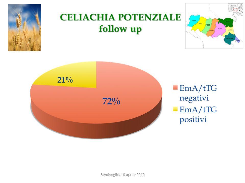 CELIACHIA POTENZIALE follow up
