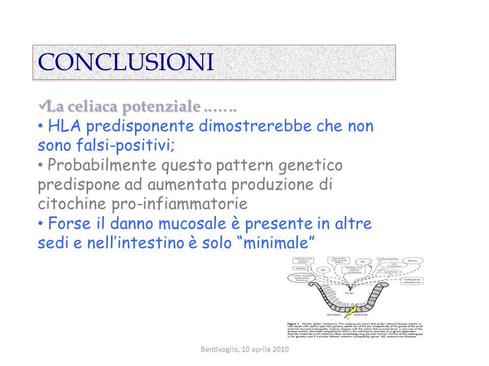 CONCLUSIONI La celiaca potenziale..….. La celiaca potenziale..….. HLA predisponente dimostrerebbe che non sono falsi-positivi; Probabilmente questo pa