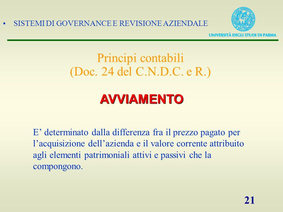 SISTEMI DI GOVERNANCE E REVISIONE AZIENDALE 21 E determinato dalla differenza fra il prezzo pagato per lacquisizione dellazienda e il valore corrente