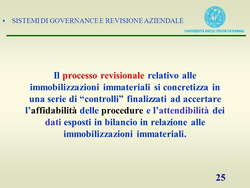 SISTEMI DI GOVERNANCE E REVISIONE AZIENDALE 25 Il processo revisionale relativo alle immobilizzazioni immateriali si concretizza in una serie di contr