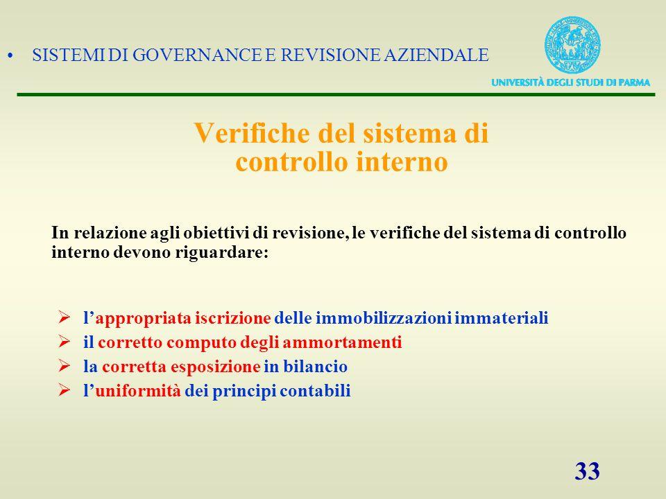 SISTEMI DI GOVERNANCE E REVISIONE AZIENDALE 33 Verifiche del sistema di controllo interno lappropriata iscrizione delle immobilizzazioni immateriali i