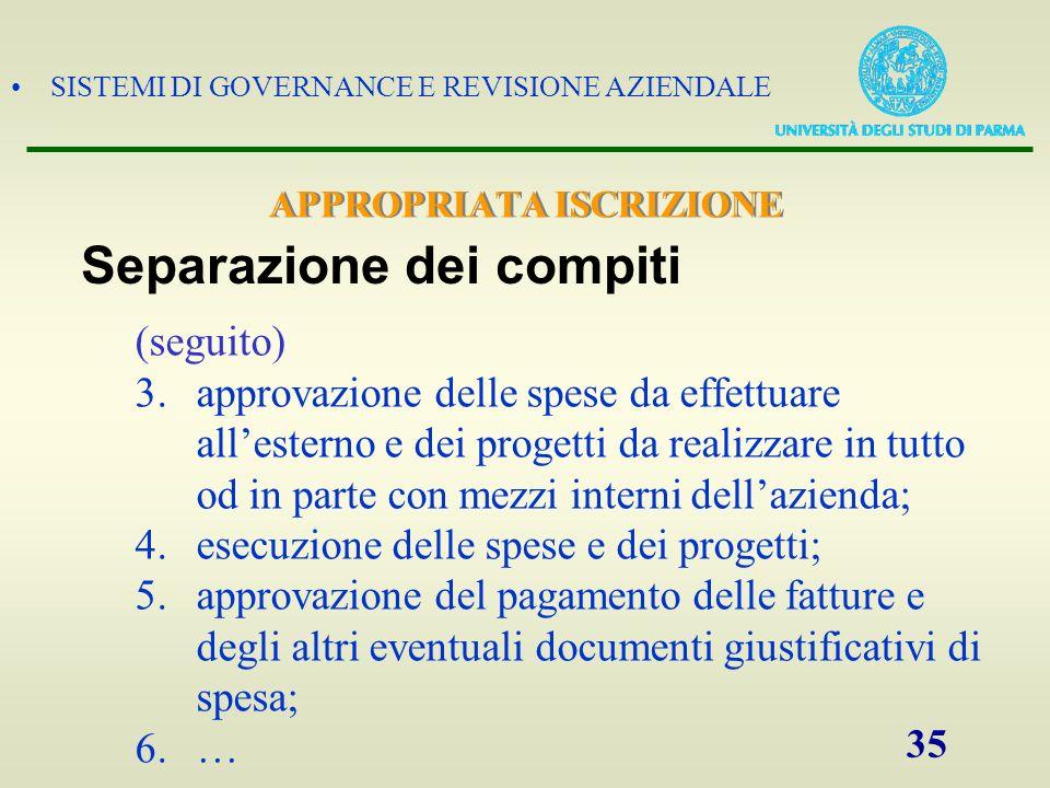 SISTEMI DI GOVERNANCE E REVISIONE AZIENDALE 35 (seguito) 3.approvazione delle spese da effettuare allesterno e dei progetti da realizzare in tutto od