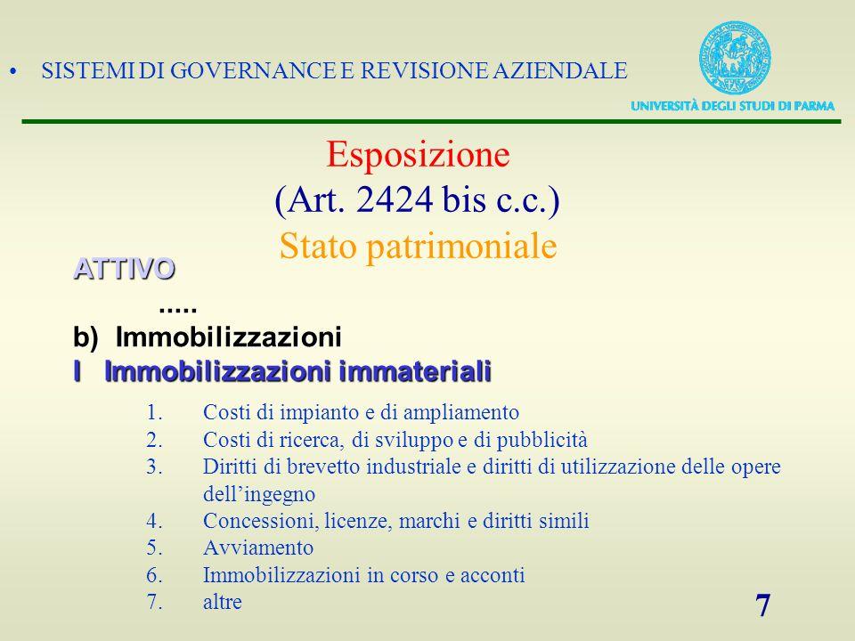 SISTEMI DI GOVERNANCE E REVISIONE AZIENDALE 7 1.Costi di impianto e di ampliamento 2.Costi di ricerca, di sviluppo e di pubblicità 3.Diritti di brevet