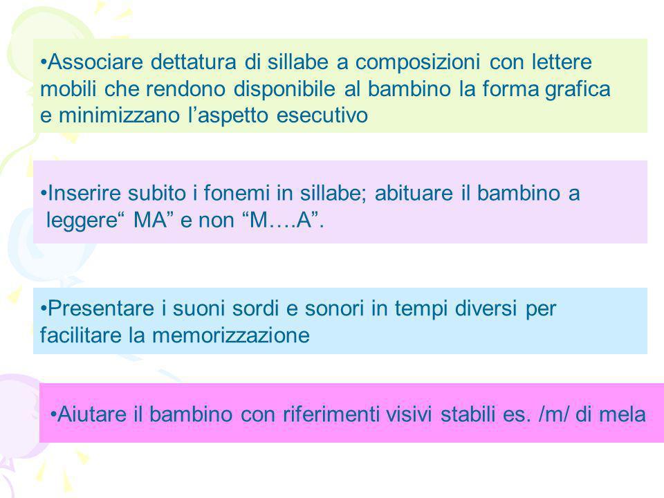 Associare dettatura di sillabe a composizioni con lettere mobili che rendono disponibile al bambino la forma grafica e minimizzano laspetto esecutivo
