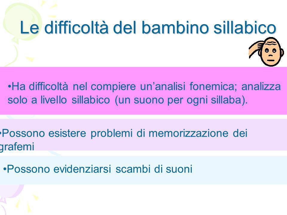 Le difficoltà del bambino sillabico Ha difficoltà nel compiere unanalisi fonemica; analizza solo a livello sillabico (un suono per ogni sillaba). Poss