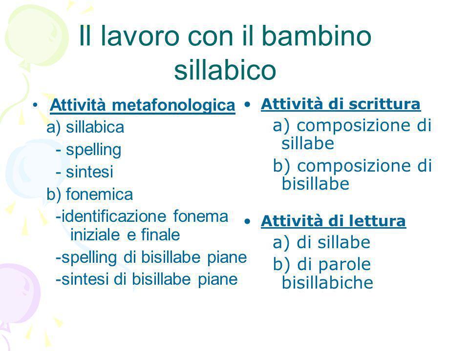 Il lavoro con il bambino sillabico Attività metafonologica a) sillabica - spelling - sintesi b) fonemica -identificazione fonema iniziale e finale -sp