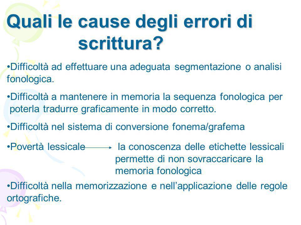 Quali le cause degli errori di scrittura? scrittura? Difficoltà ad effettuare una adeguata segmentazione o analisi fonologica. Difficoltà a mantenere