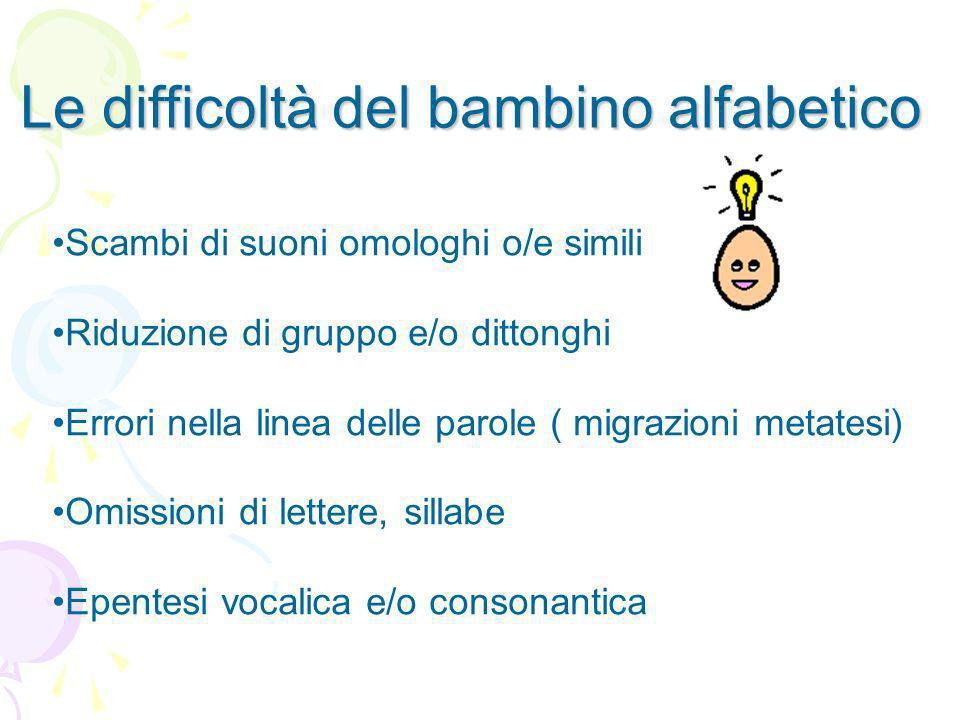 Le difficoltà del bambino alfabetico Scambi di suoni omologhi o/e simili Riduzione di gruppo e/o dittonghi Errori nella linea delle parole ( migrazion